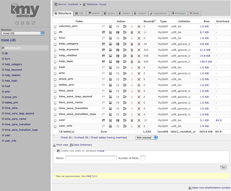 Phpmyadmin 4. 8. 3 download for pc free.